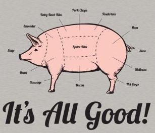 pork   Enjoy xo